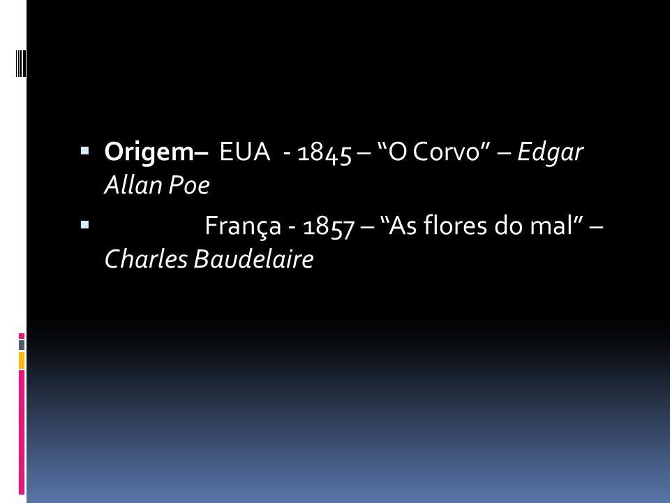 Origem– EUA - 1845 – O Corvo – Edgar Allan Poe