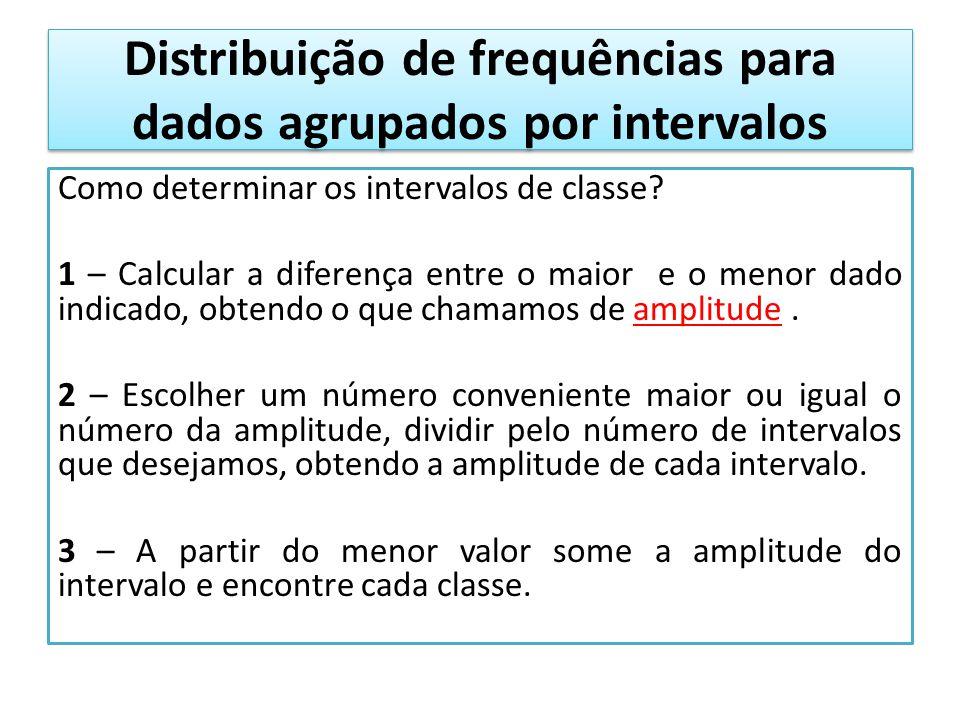 Distribuição de frequências para dados agrupados por intervalos