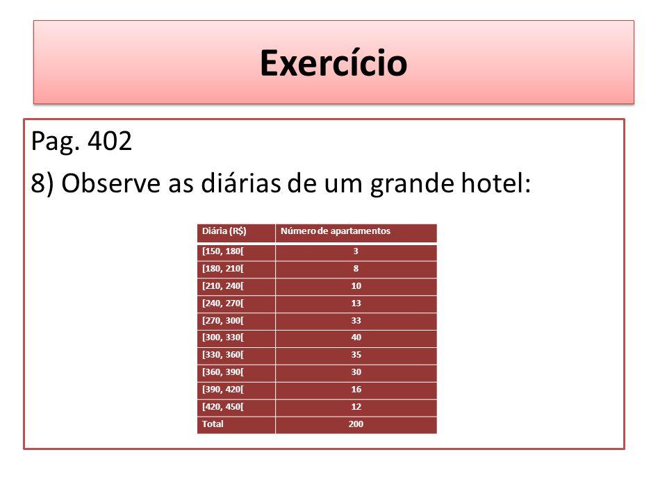 Exercício Pag. 402 8) Observe as diárias de um grande hotel: