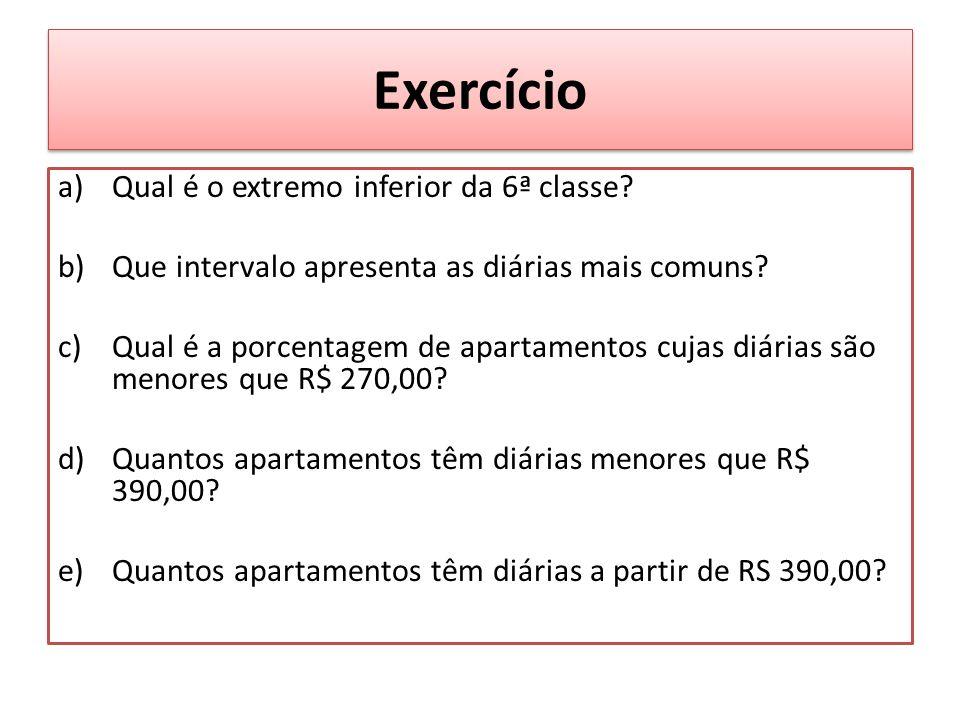 Exercício Qual é o extremo inferior da 6ª classe