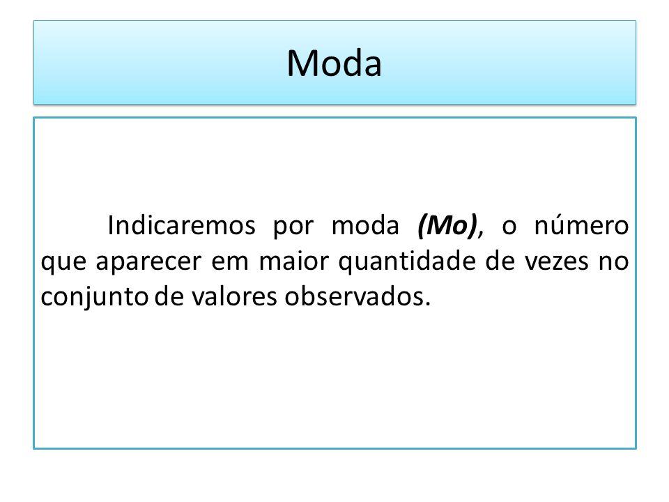 Moda Indicaremos por moda (Mo), o número que aparecer em maior quantidade de vezes no conjunto de valores observados.