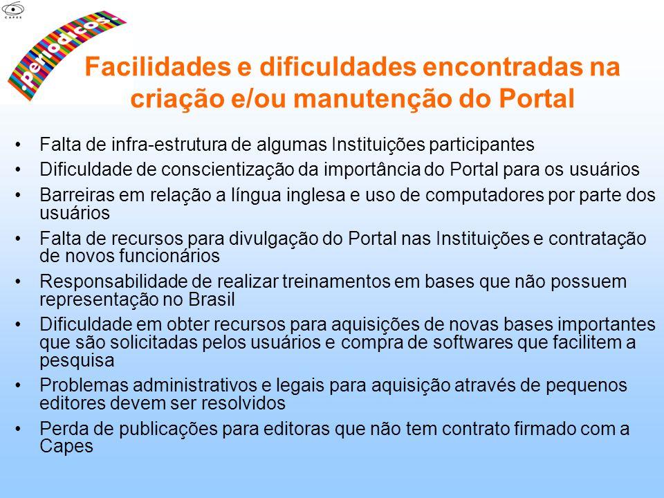 Facilidades e dificuldades encontradas na criação e/ou manutenção do Portal