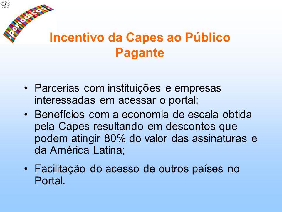 Incentivo da Capes ao Público Pagante