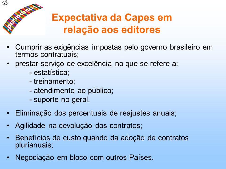 Expectativa da Capes em relação aos editores