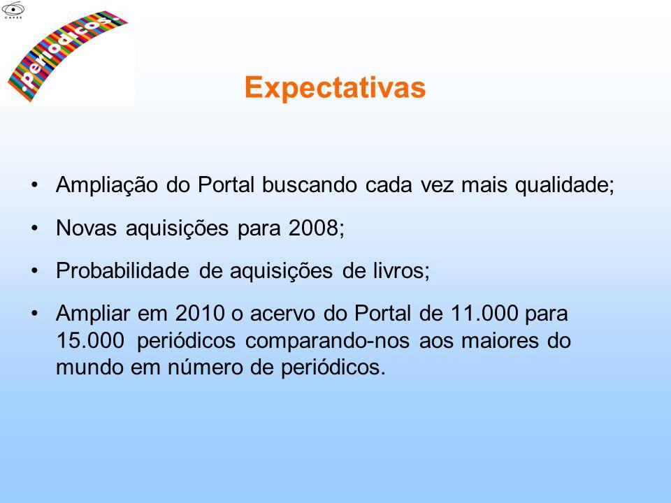 Expectativas Ampliação do Portal buscando cada vez mais qualidade;
