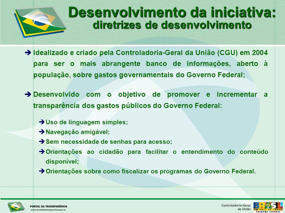 Desenvolvimento da iniciativa: diretrizes de desenvolvimento