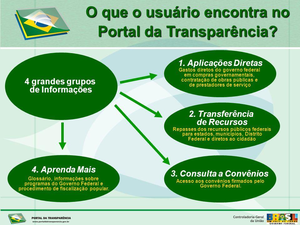O que o usuário encontra no Portal da Transparência