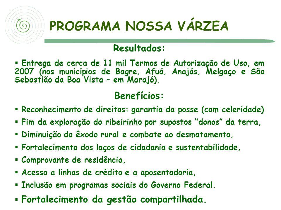 PROGRAMA NOSSA VÁRZEA Resultados: Benefícios: