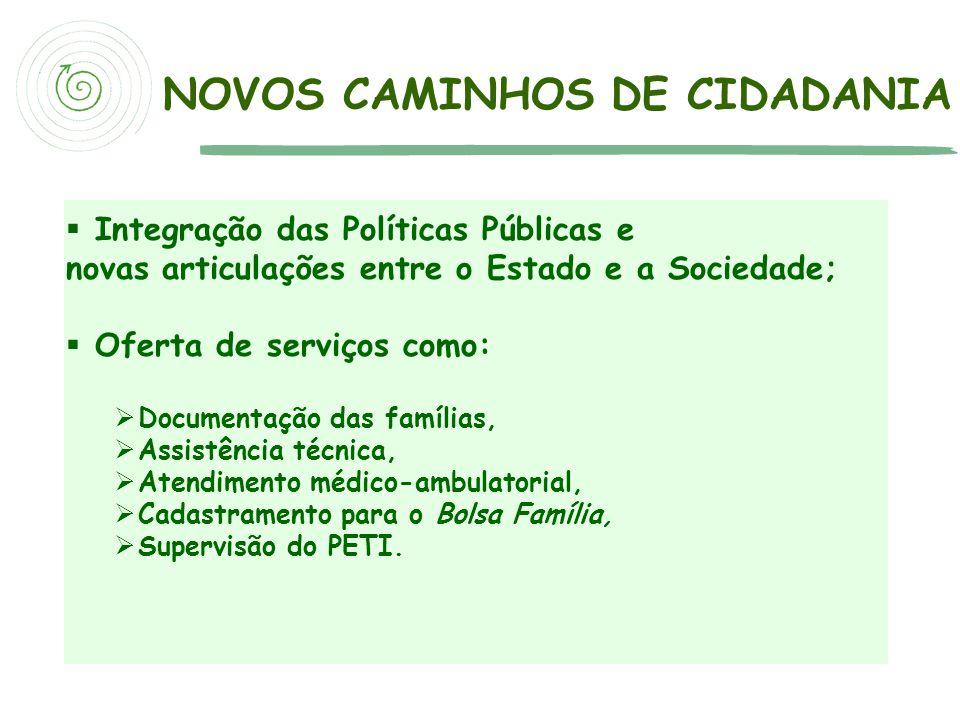 NOVOS CAMINHOS DE CIDADANIA