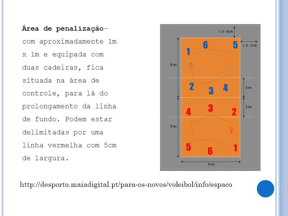 Área de penalização– com aproximadamente 1m x 1m e equipada com duas cadeiras, fica situada na área de controle, para lá do prolongamento da linha de fundo. Podem estar delimitadas por uma linha vermelha com 5cm de largura.