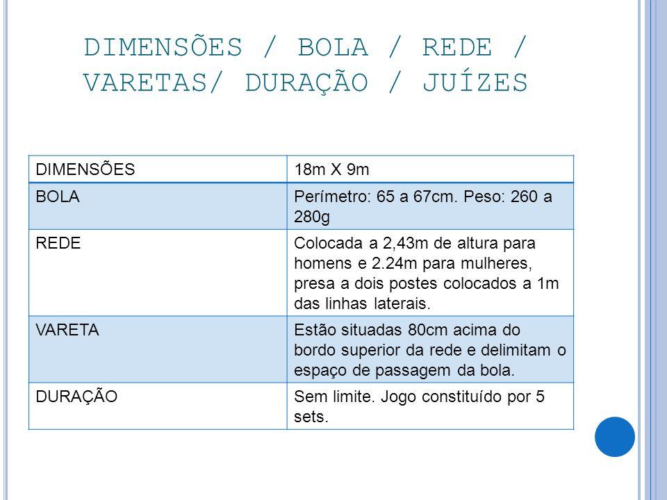 DIMENSÕES / BOLA / REDE / VARETAS/ DURAÇÃO / JUÍZES