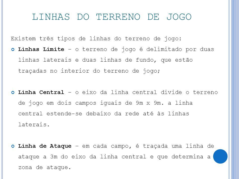 LINHAS DO TERRENO DE JOGO