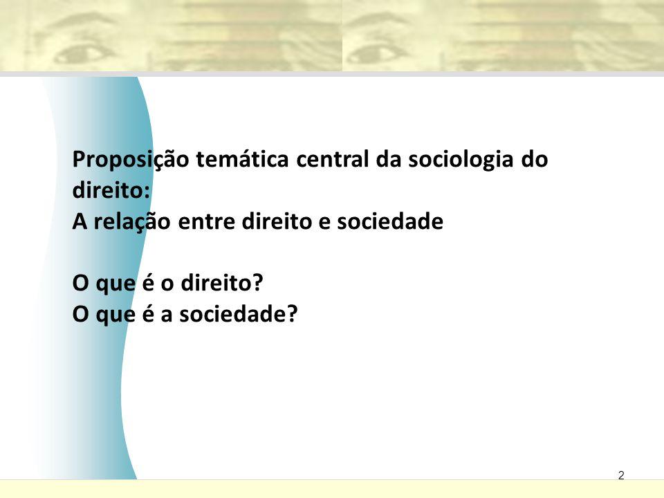 Proposição temática central da sociologia do direito: