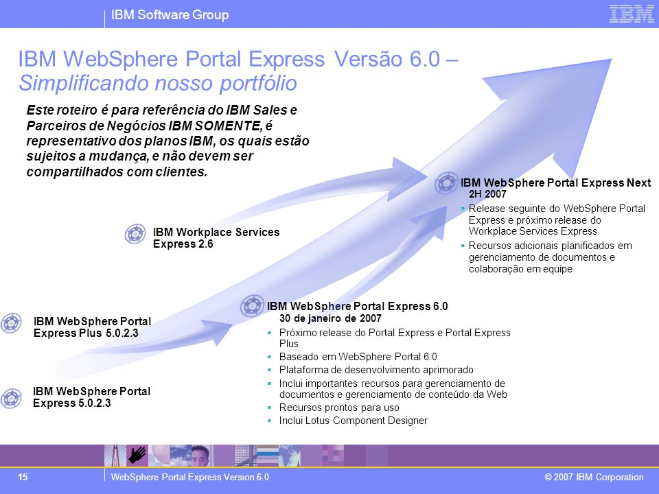 IBM WebSphere Portal Express Versão 6