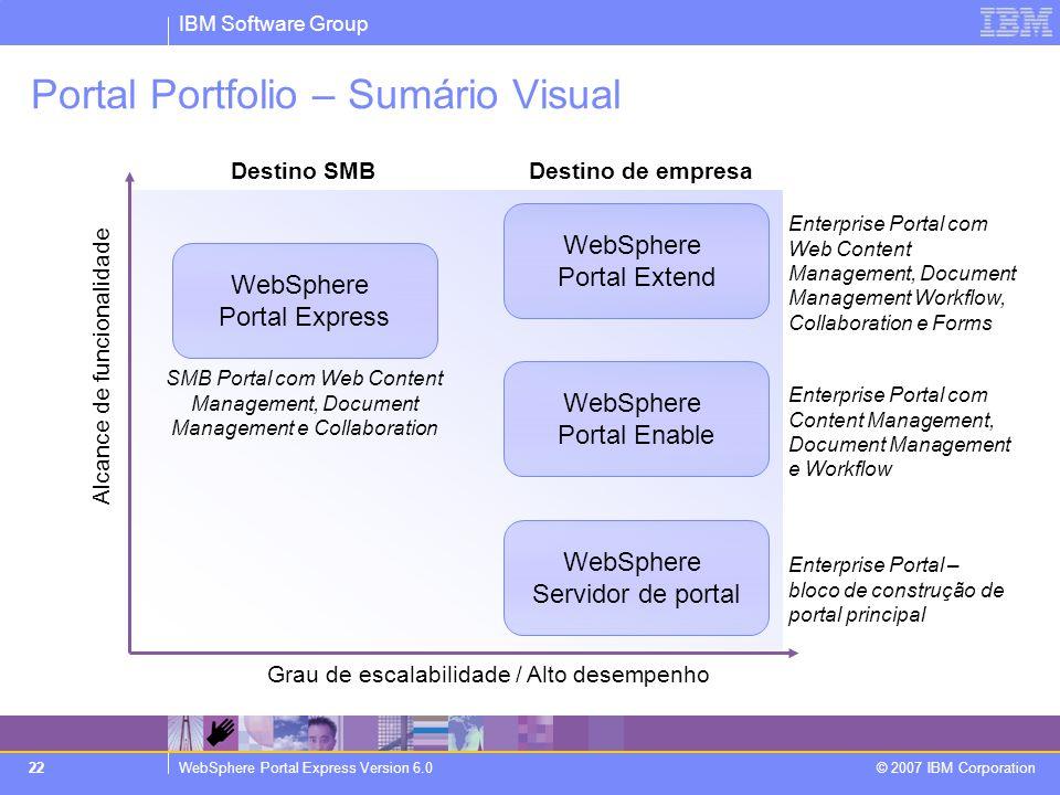 Portal Portfolio – Sumário Visual