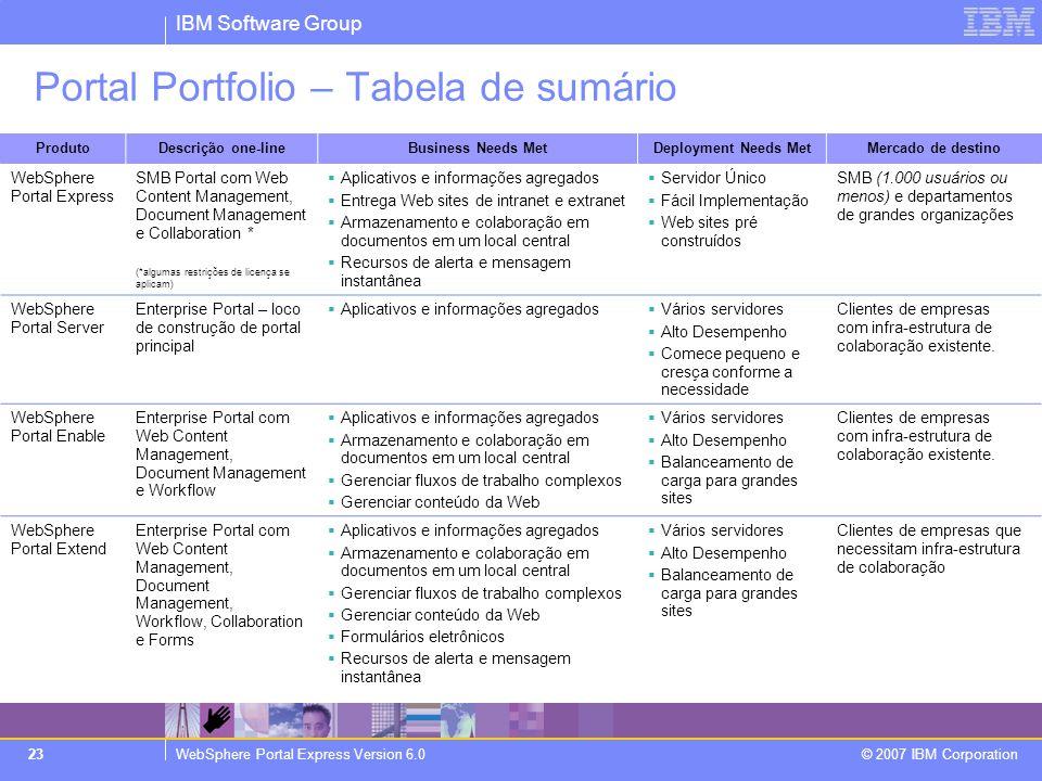 Portal Portfolio – Tabela de sumário