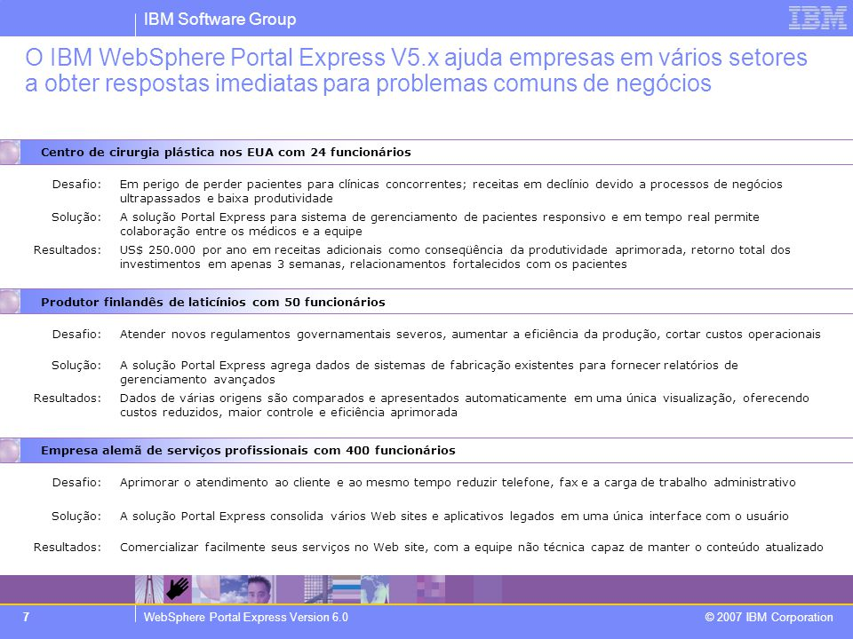 O IBM WebSphere Portal Express V5