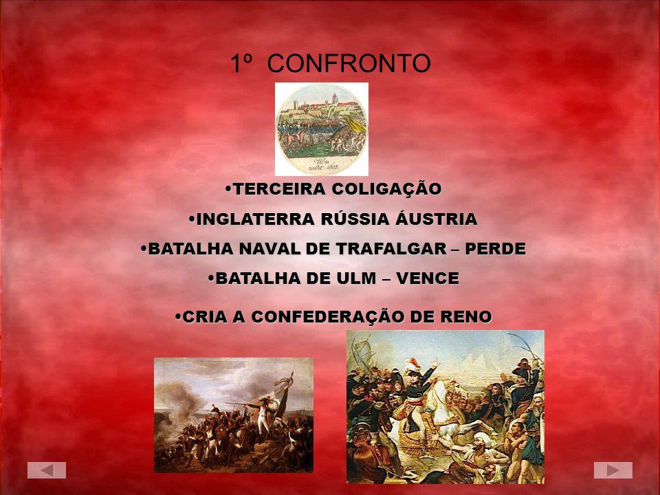 1º CONFRONTO TERCEIRA COLIGAÇÃO INGLATERRA RÚSSIA ÁUSTRIA