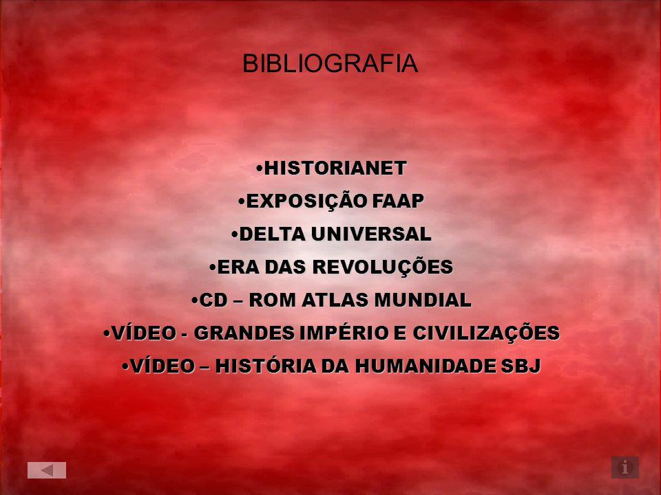 BIBLIOGRAFIA HISTORIANET EXPOSIÇÃO FAAP DELTA UNIVERSAL