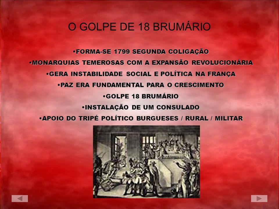 O GOLPE DE 18 BRUMÁRIO FORMA-SE 1799 SEGUNDA COLIGAÇÃO