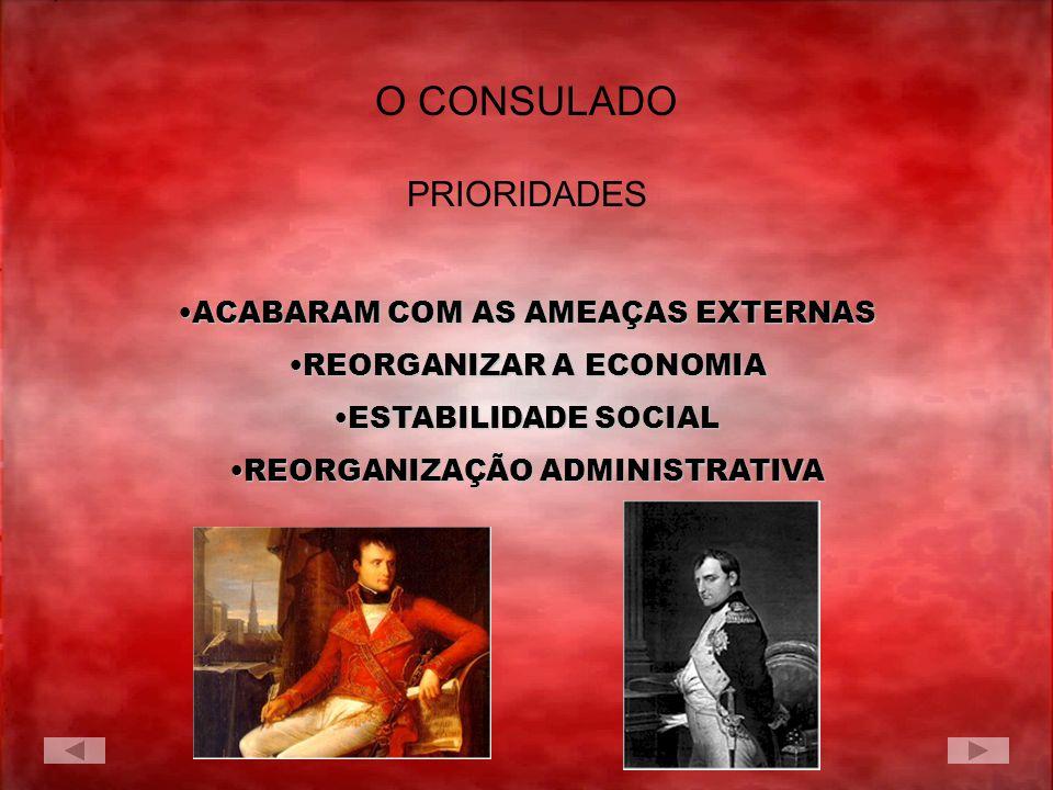 O CONSULADO PRIORIDADES ACABARAM COM AS AMEAÇAS EXTERNAS