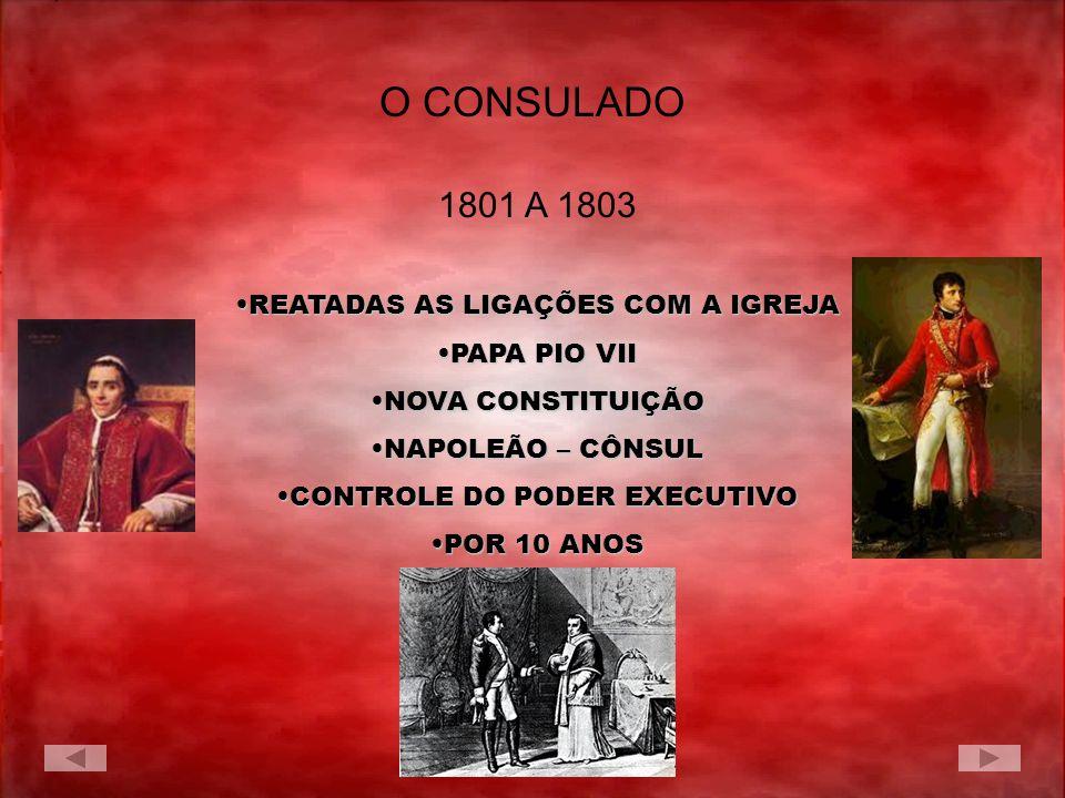 O CONSULADO 1801 A 1803 REATADAS AS LIGAÇÕES COM A IGREJA PAPA PIO VII