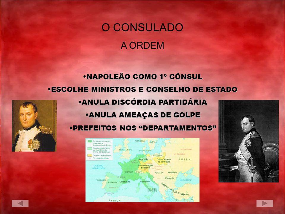 O CONSULADO A ORDEM NAPOLEÃO COMO 1º CÔNSUL