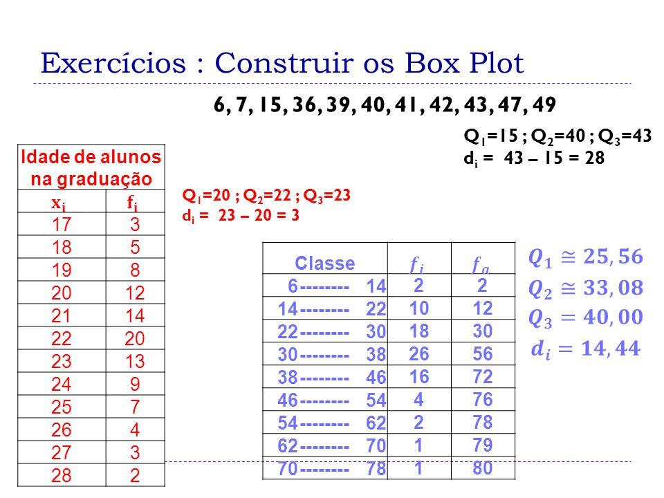 Exercícios : Construir os Box Plot