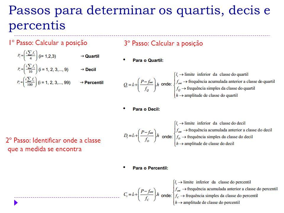 Passos para determinar os quartis, decis e percentis