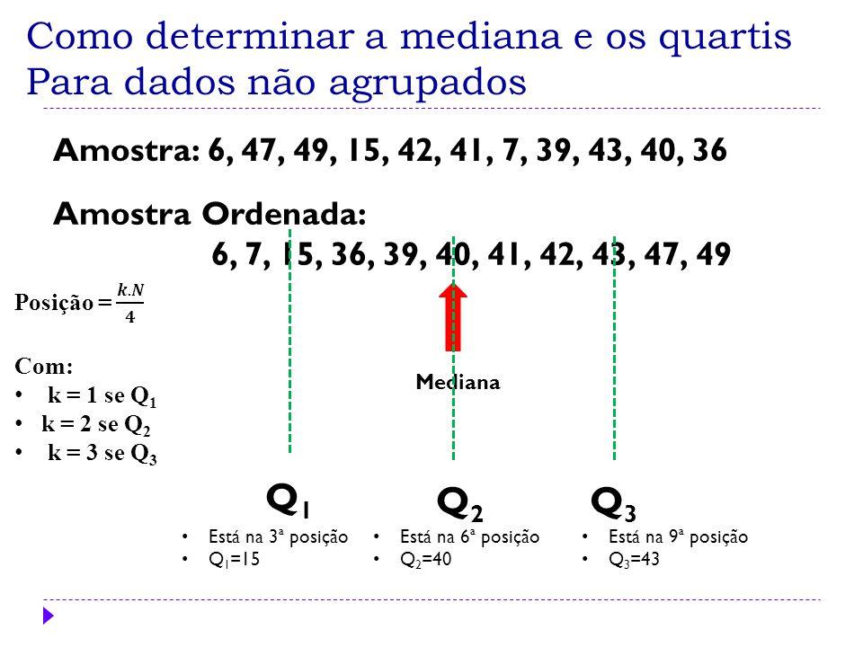 Como determinar a mediana e os quartis Para dados não agrupados