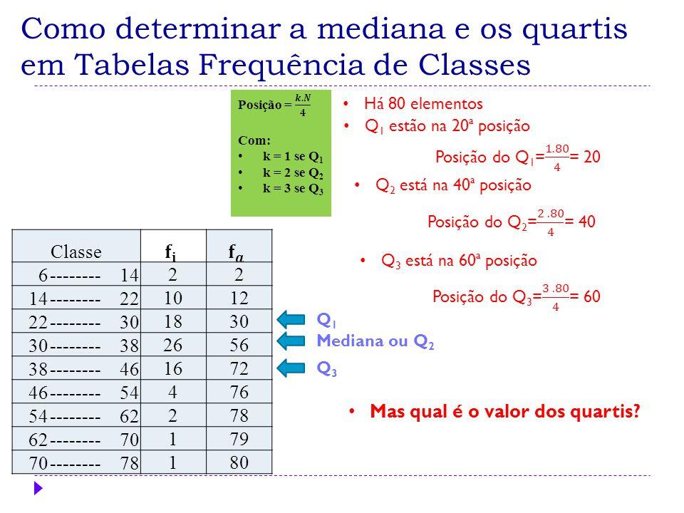 Como determinar a mediana e os quartis em Tabelas Frequência de Classes