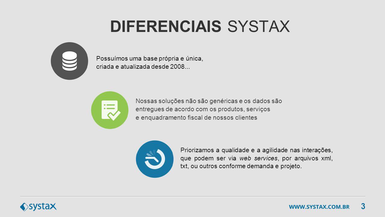 DIFERENCIAIS SYSTAX Possuímos uma base própria e única, criada e atualizada desde 2008...