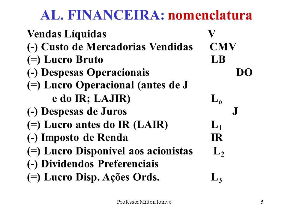 AL. FINANCEIRA: nomenclatura