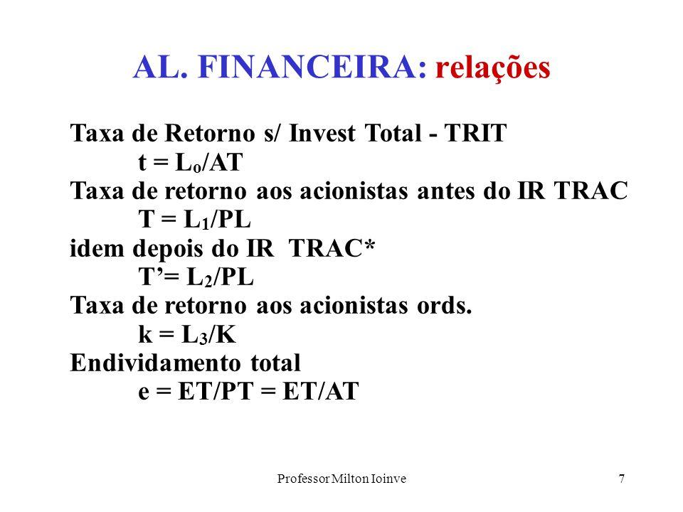 AL. FINANCEIRA: relações