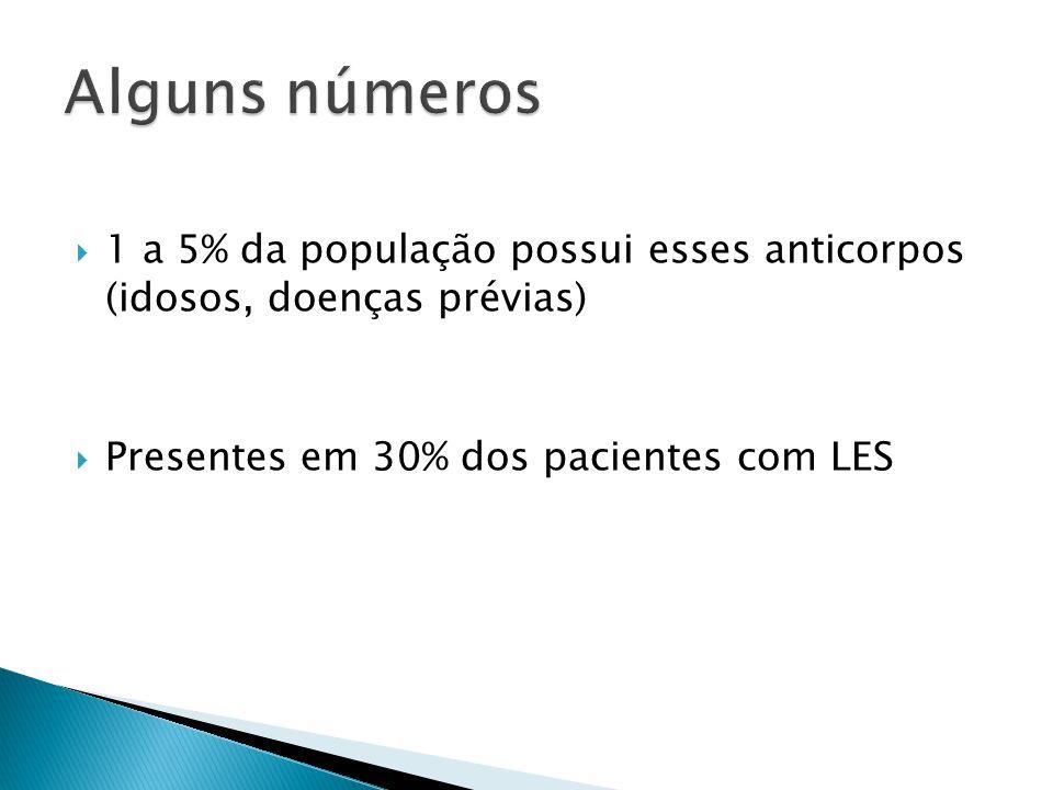 Alguns números 1 a 5% da população possui esses anticorpos (idosos, doenças prévias) Presentes em 30% dos pacientes com LES.