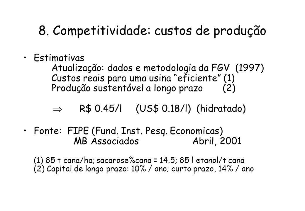 8. Competitividade: custos de produção