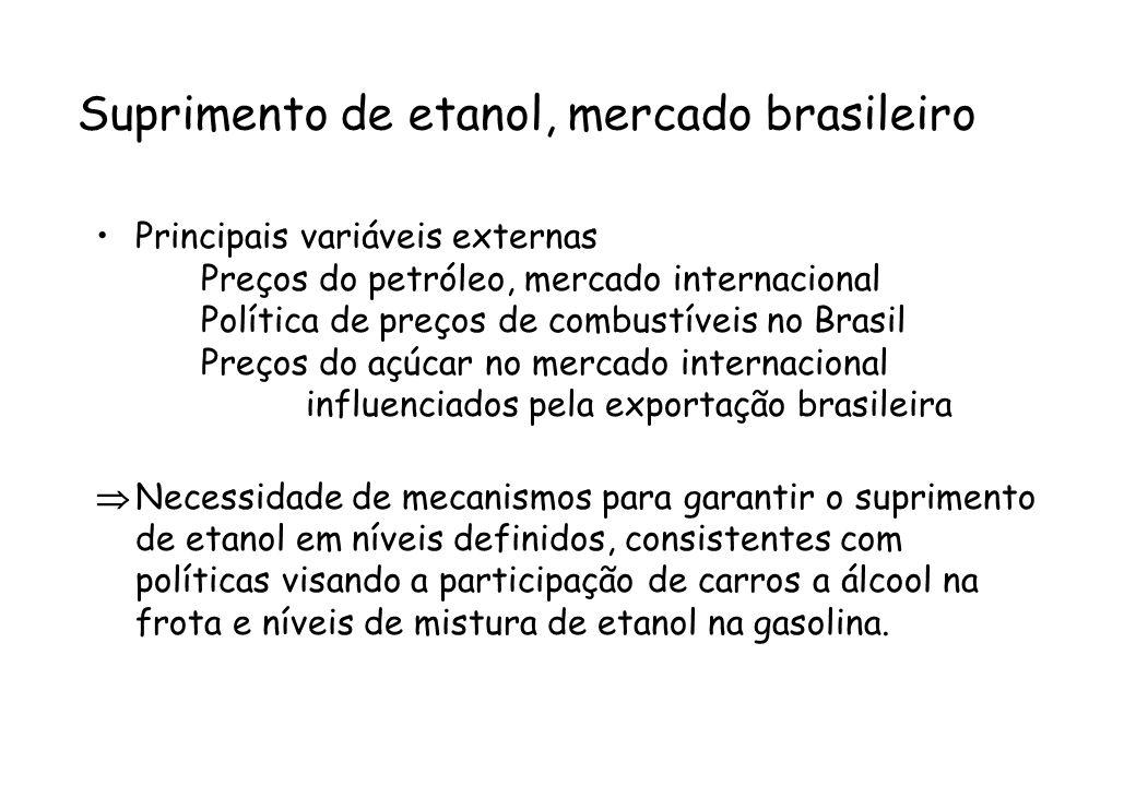 Suprimento de etanol, mercado brasileiro