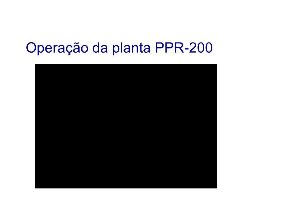 Operação da planta PPR-200
