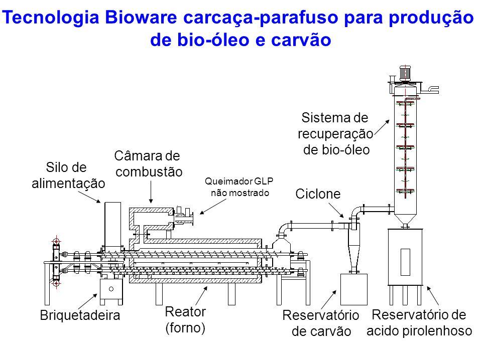 Tecnologia Bioware carcaça-parafuso para produção