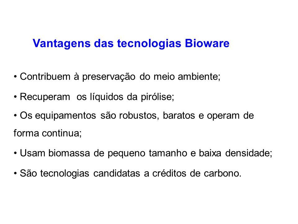 Vantagens das tecnologias Bioware
