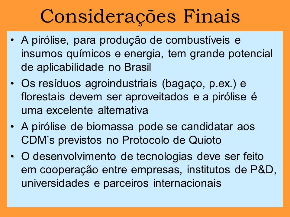 Considerações Finais A pirólise, para produção de combustíveis e insumos químicos e energia, tem grande potencial de aplicabilidade no Brasil.