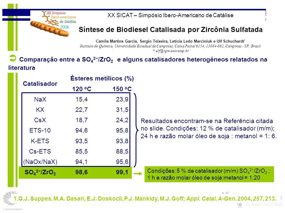 XX SICAT – Simpósio Ibero-Americano de Catálise