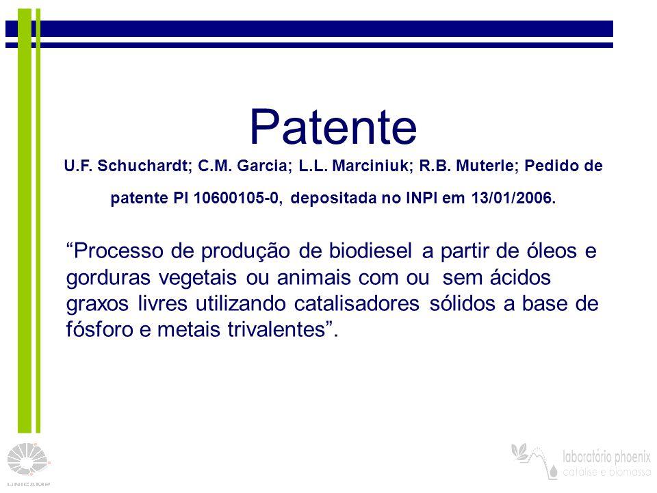 Patente U.F. Schuchardt; C.M. Garcia; L.L. Marciniuk; R.B. Muterle; Pedido de patente PI 10600105-0, depositada no INPI em 13/01/2006.