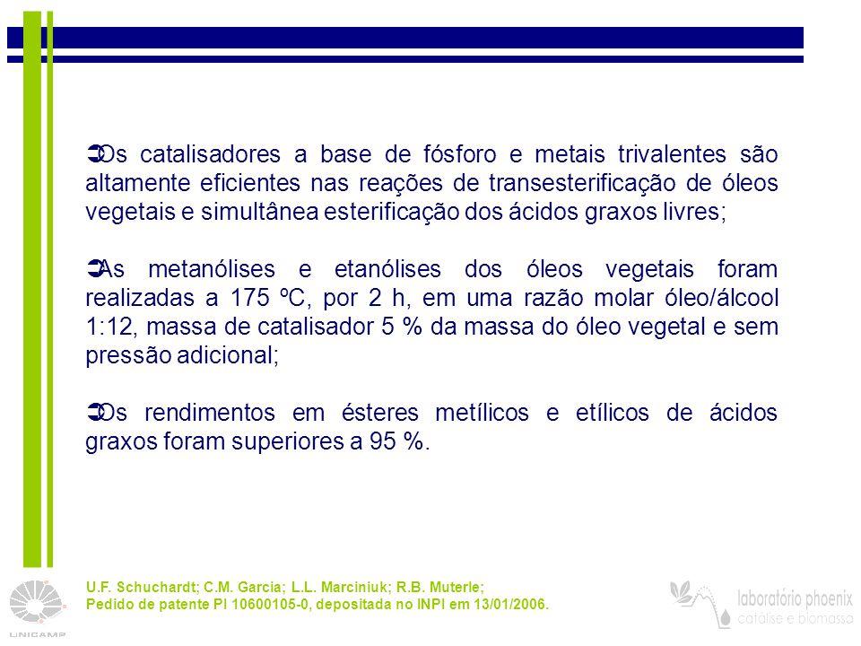 Os catalisadores a base de fósforo e metais trivalentes são altamente eficientes nas reações de transesterificação de óleos vegetais e simultânea esterificação dos ácidos graxos livres;