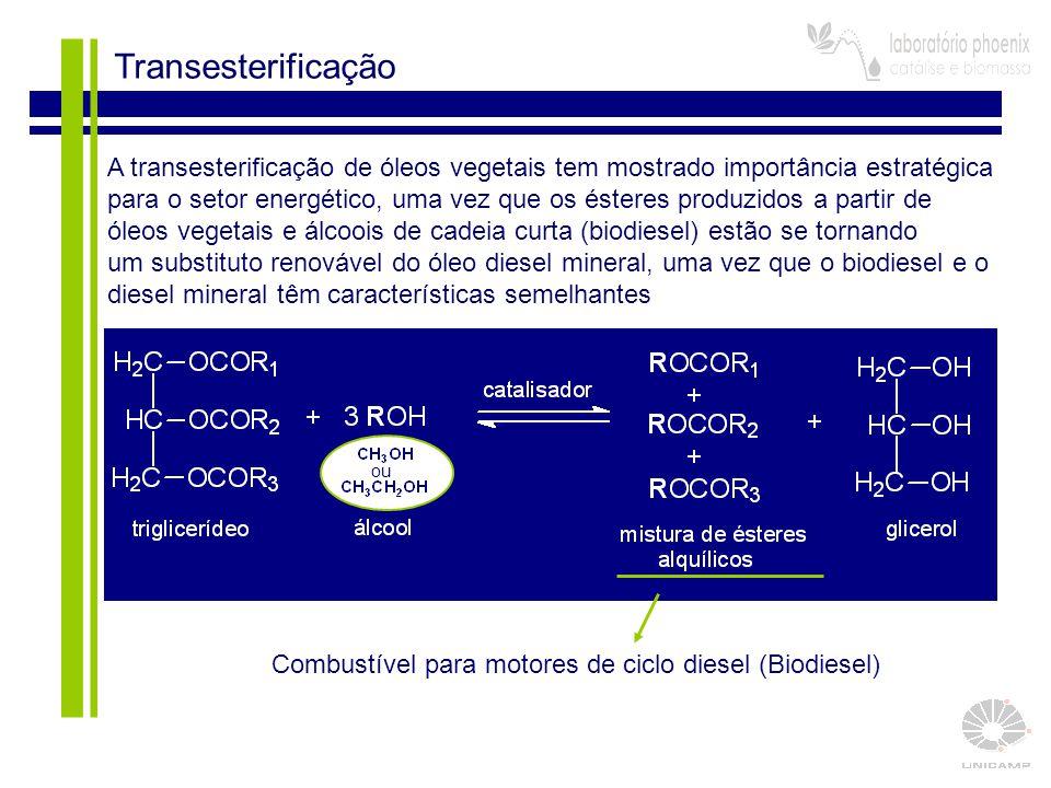Transesterificação A transesterificação de óleos vegetais tem mostrado importância estratégica.