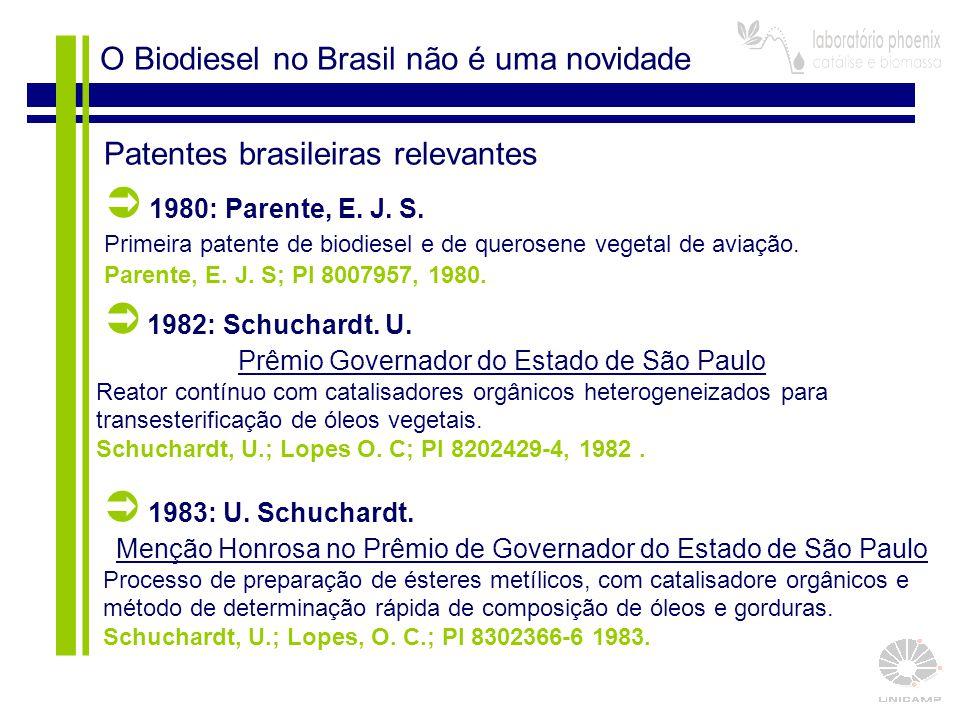  1980: Parente, E. J. S.  1983: U. Schuchardt.