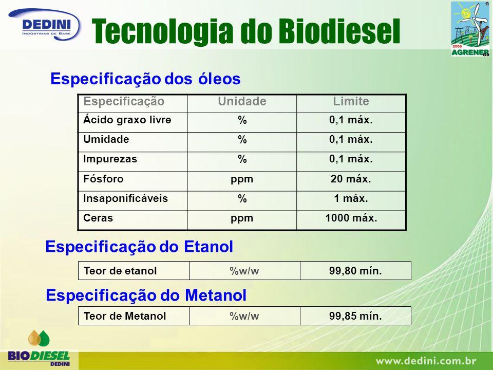Especificação do Etanol Especificação do Metanol