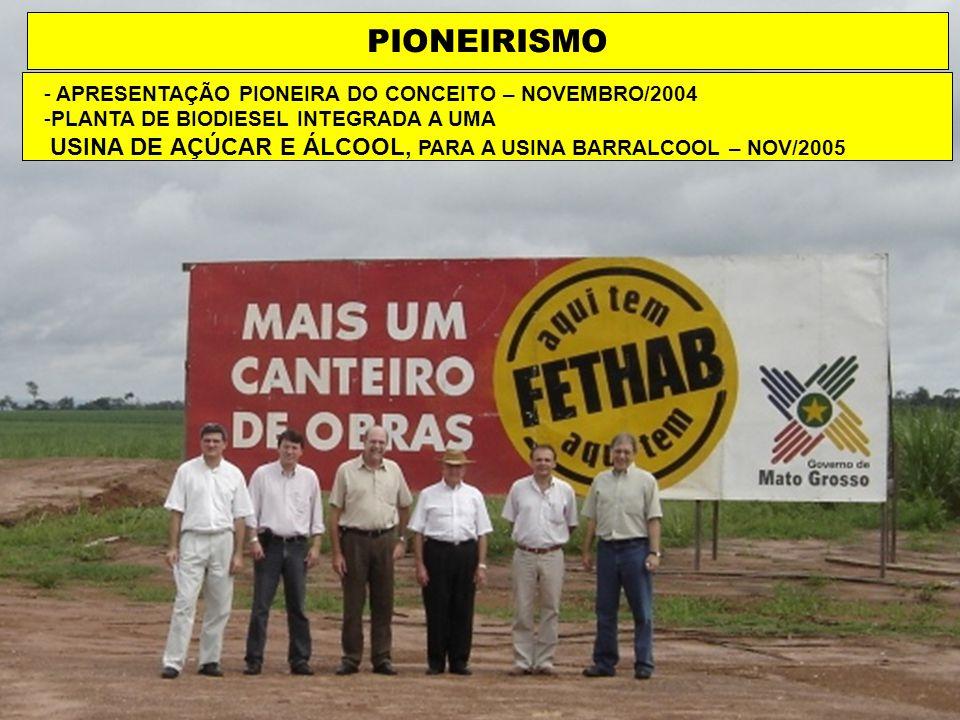 PIONEIRISMO APRESENTAÇÃO PIONEIRA DO CONCEITO – NOVEMBRO/2004