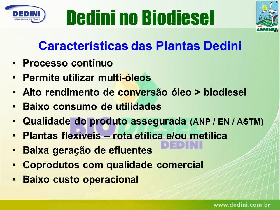 Características das Plantas Dedini
