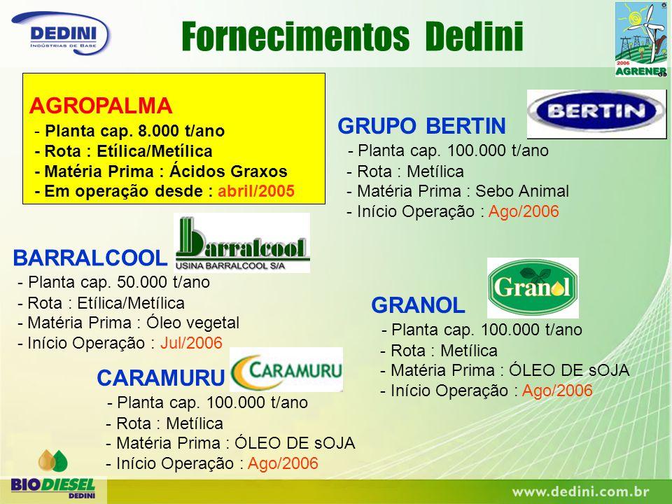 Fornecimentos Dedini AGROPALMA GRUPO BERTIN BARRALCOOL GRANOL CARAMURU